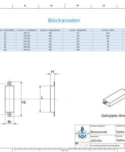 Block- and Ribbon-Anodes Square L290/335 (AlZn5In) | 9309AL