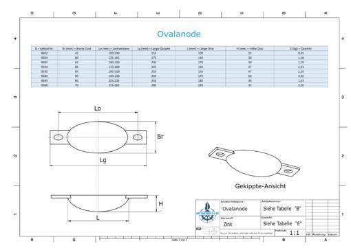 Block- and Ribbon-Anodes Oval L170/210 (Zinc) | 9340