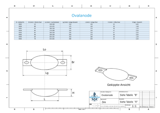 Block- and Ribbon-Anodes Oval L170/195 (Zinc) | 9305