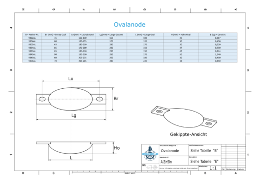 Block- and Ribbon-Anodes Oval L170/210 (AlZn5In) | 9340AL