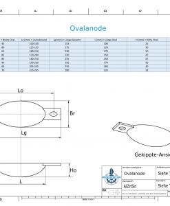 Block- and Ribbon-Anodes Oval L100/112,5 (AlZn5In)   9302AL
