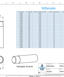 Bolt-Anodes 5/16'' Ø13/L33 (AlZn5In) | 9119AL