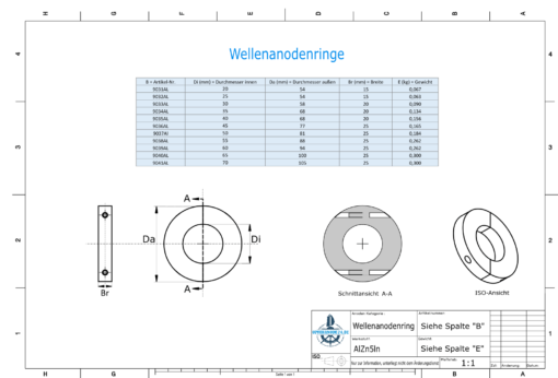 Shaft-Anode-Rings with metric inner diameter 25 mm (AlZn5In) | 9032AL