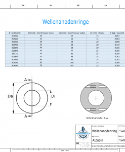 Shaft-Anode-Rings with metric inner diameter 45 mm (AlZn5In) | 9036AL